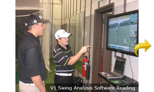V1 Swing Analysis Software Reading